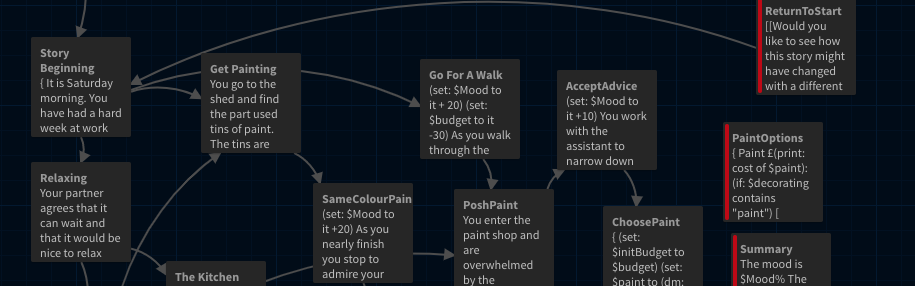 Screenshot of a branched story created in twine.